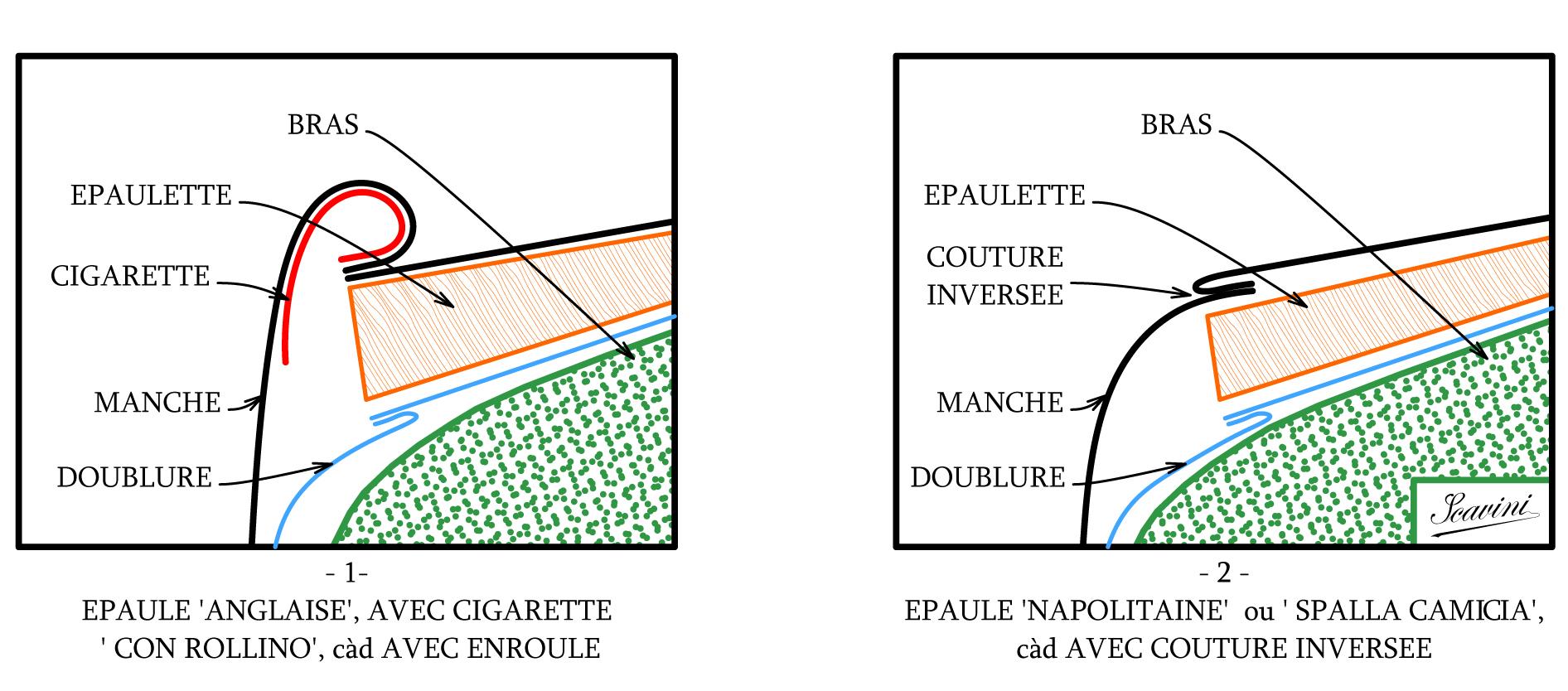 Cigarette vest
